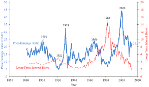 stock market crash u0026 great depression history hub