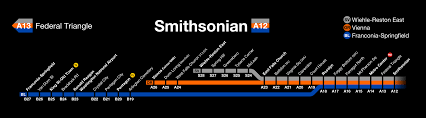 Metro Map Washington by Washington Metro Station Numbering Plan Theodore Ditsek