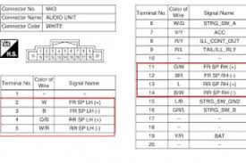 nissan pulsar n16 radio wiring diagram wiring diagram