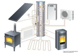 integrated heating systems u2022 a greener alternative