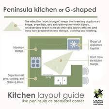 G Shaped Kitchen Layout Ideas The 25 Best G Shaped Kitchen Ideas On Pinterest I Shaped