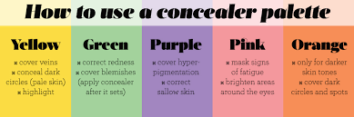 different types of purple how to choose use the best concealers for different skin types