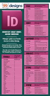 Design This Home Time Cheats 99designs Shortcut Cheat Sheet Adobe Indesign Adobe Indesign