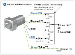 4 wire electrical wire wiring diagram for a stove plug 3 wire vs 4