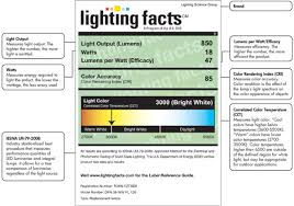 Light Energy Facts What To Expect With The New Lighting Facts Labels The Lab Blog