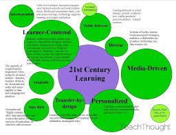 century 21 si e social 21st century teaching and learning