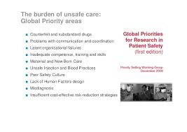 Challenge Unsafe A Global Challenge To Reduce Harm And Save Lives