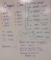 organic nomenclature worksheet free worksheets library download