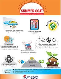kay coat 122 kay coat summer coat heat reflective paint amazon
