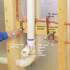 Kitchen Faucet Water Supply Lines Home Bathroom Deck Mount Water Supply Lines For Copper Pipe