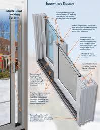 Okna Patio Doors Sliding Patio Doors Installation Rochester Ny Windows
