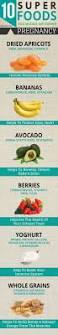 10 superfoods to eat during pregnancy superfoods pregnancy and