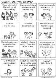macbeth one page summary summary 20 weeks and shakespeare
