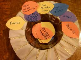 Thanksgiving Wreath Craft What Are You Thankful For U201d Wreath U2013 Thanksgiving Craft For Kids