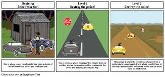 game design your own car unit 40 game design storyboard by jaysan safer