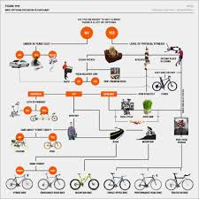 cheap bike boots complete guide to buying your first bike gear patrol