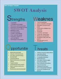 swot analysis example swot analysis explained swot analysis