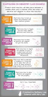 322 best chemistry images on pinterest teaching chemistry