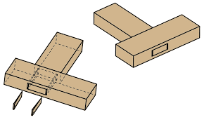 end wedged through tenon and mortise joint woodworking