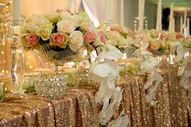 Indian Wedding Planners Online Wedding Planners Kerala Precious Wedding Planners