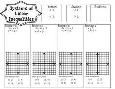 systems of inequalities linear programming worksheet real
