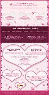 Men S Valentine S Day by 138 Best Valentine U0027s Day Images On Pinterest Valentines Day