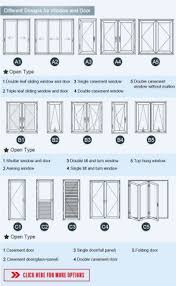 Awnings For Doors At Lowes Windows Awning Windows Lowes Designs Window Lowes Designs S