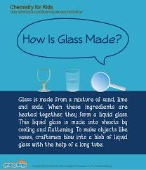 how is made how glass is made mocomi com