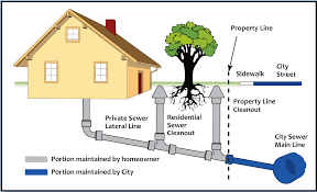 which side does st go on sewer storm services city of redwood city