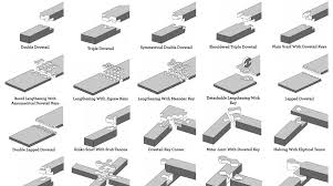 Types Of Wood Joints Pdf by 50 Digital Wood Joints Poster Make