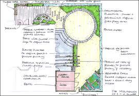 garden design landshape design