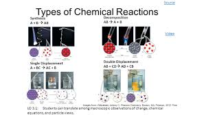 big idea 3 chemical reactions changes in matter involve the