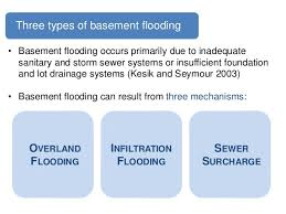 types of basement iclr friday forum lot level approaches to control urban flood risk u2026