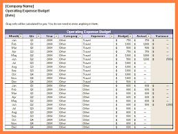 Corporate Budget Template Excel Operating Budget Template Thebridgesummit Co