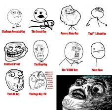 Faces Of Memes - memes faces facebook meme 照片从silvia145 照片图像图像