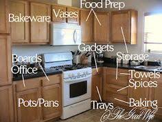 kitchen organization create zones clean mama organizing and
