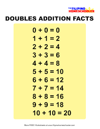 Double Facts Worksheets Addition Facts To 10 Worksheets U0026 Addition Facts Practice 0