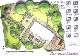 interesting sketch showing side yard plan best garden design plans