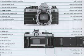 film camera light meter my ode to the humble nikon fm2n johnny martyr