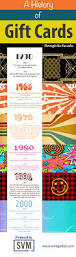 Design Gift Cards For Business History Of Gift Cards Svm Global