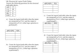 What Is A Truth Table Electrical U0026 Logical Truth Tables Answer The Foll Chegg Com