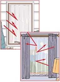 Heat Repellent Curtains Solar Curtains Home Kitchen
