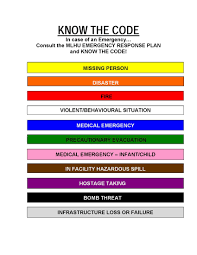 Color Meanings Chart by Colour Codes U2014 Middlesex London Health Unit