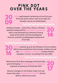 pink dot 2017 foreigners are not allowed to attend due to changes