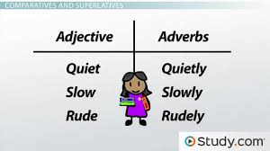 comparison of adjectives u0026 adverbs examples sentences