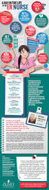 best 25 emergency nurse ideas only on pinterest cardiac nursing