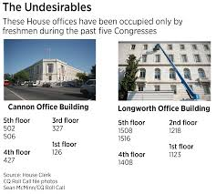 on lottery day these are the house offices nobody wants