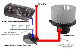 ac fan motor gets hvac blower motor circuit youtube