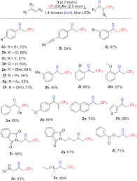 photoredox catalysed redox neutral trifluoromethylation of vinyl