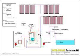 diagrams 570402 underfloor heating wiring diagram u2013 ultimate